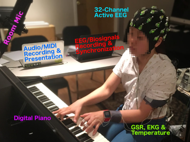 The purpose of this image is to give a sense for what went into this experiment. A music performer, and a lot of complex sensors including EEG.
