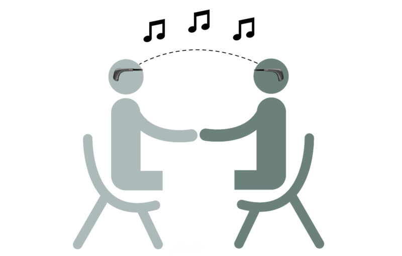 Two figures sit across from each other with two Muse Headsets. A single dashed line connects the two headsets and icons of music notes float above. The figures hands link in the middle.